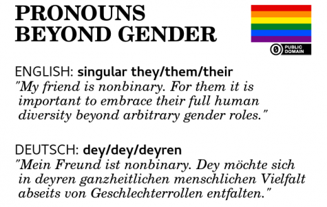 """They"" is Officially a Singular Pronoun"