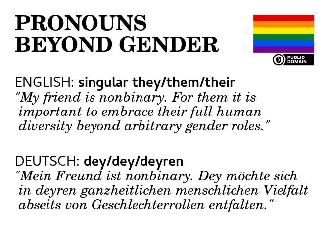 """""""They"""" is Officially a Singular Pronoun"""